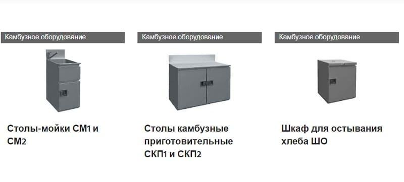 Продукция завода Термаль